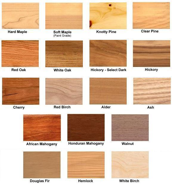Choices and options cabinets and more for Types of wood used for cabinets